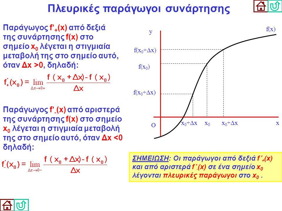 Πλευρικές παράγωγοι συνάρτησης Παράγωγος f ' + (x) από δεξιά της συνάρτησης f(x) στο σημείο x 0 λέγεται η στιγμιαία μεταβολή της στο σημείο αυτό, όταν