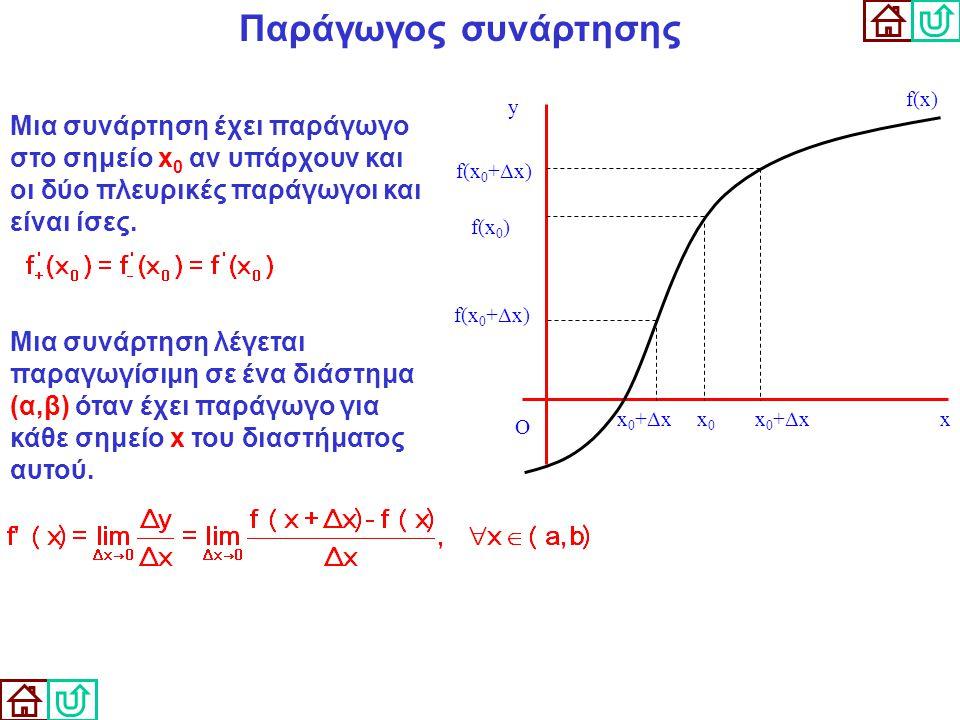 Παράγωγος συνάρτησης Μια συνάρτηση έχει παράγωγο στο σημείο x 0 αν υπάρχουν και οι δύο πλευρικές παράγωγοι και είναι ίσες. O x y f(x) x0x0 x0+Δxx0+Δx