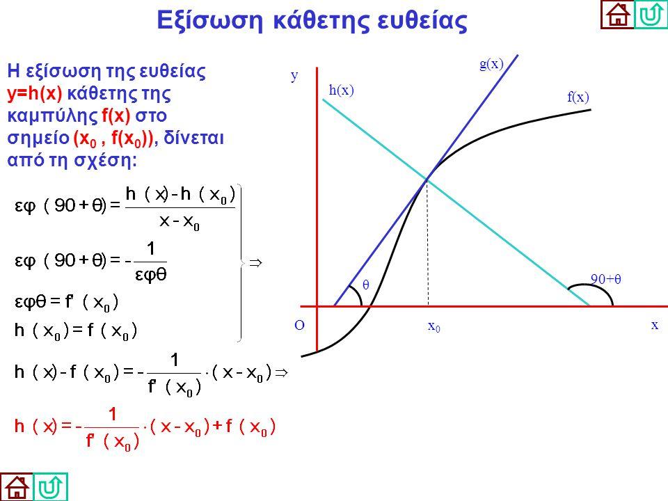 Εξίσωση κάθετης ευθείας h(x) 90+θ Η εξίσωση της ευθείας y=h(x) κάθετης της καμπύλης f(x) στο σημείο (x 0, f(x 0 )), δίνεται από τη σχέση: f(x) g(x) θ