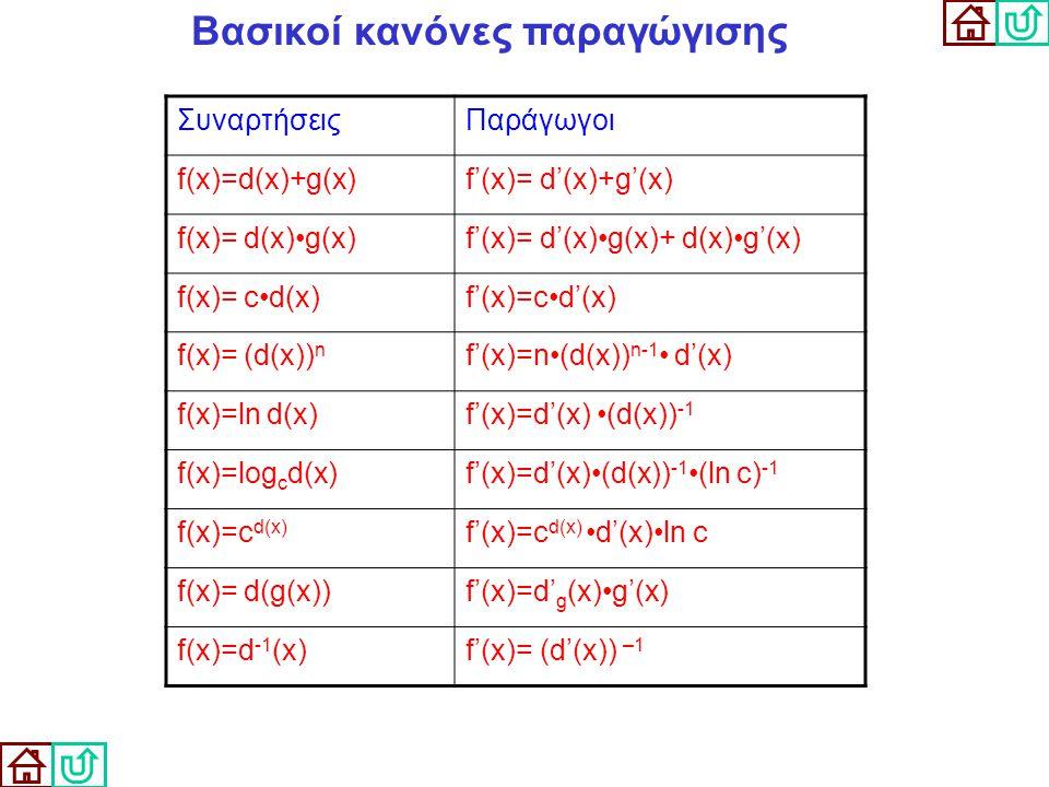Βασικοί κανόνες παραγώγισης ΣυναρτήσειςΠαράγωγοι f(x)=d(x)+g(x)f'(x)= d'(x)+g'(x) f(x)= d(x)•g(x)f'(x)= d'(x)•g(x)+ d(x)•g'(x) f(x)= c•d(x)f'(x)=c•d'(