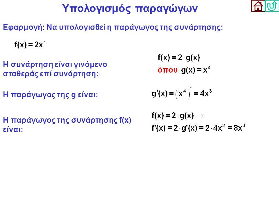 Υπολογισμός παραγώγων Εφαρμογή: Να υπολογισθεί η παράγωγος της συνάρτησης: Η παράγωγος της συνάρτησης f(x) είναι: Η συνάρτηση είναι γινόμενο σταθεράς