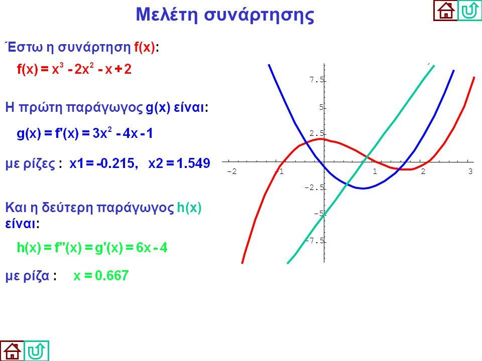 -2123 -7.5 -5 -2.5 2.5 5 7.5 Μελέτη συνάρτησης Έστω η συνάρτηση f(x): Η πρώτη παράγωγος g(x) είναι: Και η δεύτερη παράγωγος h(x) είναι: με ρίζες : με
