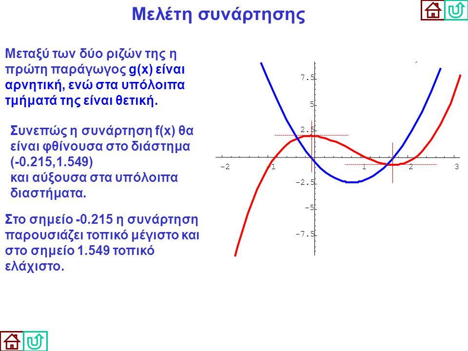 -2123 -7.5 -5 -2.5 2.5 5 7.5 Μελέτη συνάρτησης Μεταξύ των δύο ριζών της η πρώτη παράγωγος g(x) είναι αρνητική, ενώ στα υπόλοιπα τμήματά της είναι θετι