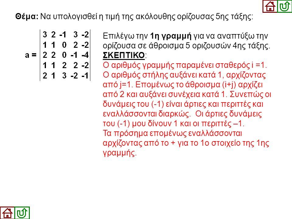 Θέμα: Να υπολογισθεί η τιμή της ακόλουθης ορίζουσας 5ης τάξης: Επιλέγω την 1η γραμμή για να αναπτύξω την ορίζουσα σε άθροισμα 5 οριζουσών 4ης τάξης. Σ