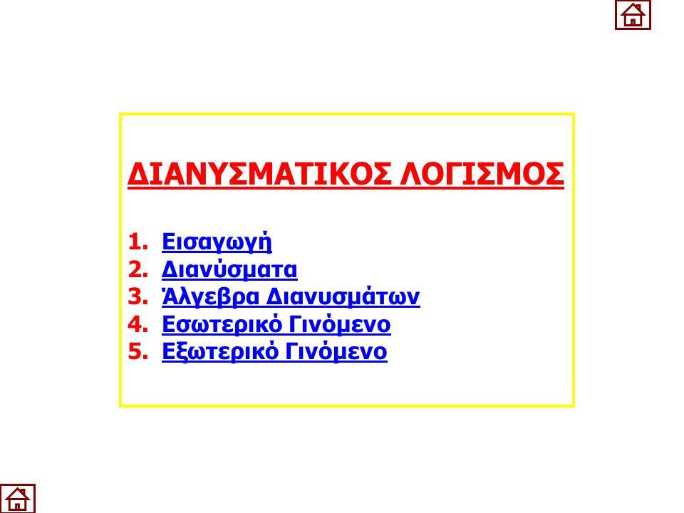 ΔΙΑΝΥΣΜΑΤΙΚΟΣ ΛΟΓΙΣΜΟΣ 1.ΕισαγωγήΕισαγωγή 2.ΔιανύσματαΔιανύσματα 3.Άλγεβρα ΔιανυσμάτωνΆλγεβρα Διανυσμάτων 4.Εσωτερικό ΓινόμενοΕσωτερικό Γινόμενο 5.Εξω