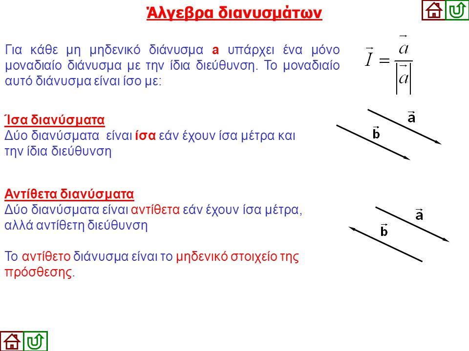 Για κάθε μη μηδενικό διάνυσμα a υπάρχει ένα μόνο μοναδιαίο διάνυσμα με την ίδια διεύθυνση. Το μοναδιαίο αυτό διάνυσμα είναι ίσο με: Ίσα διανύσματα Δύο