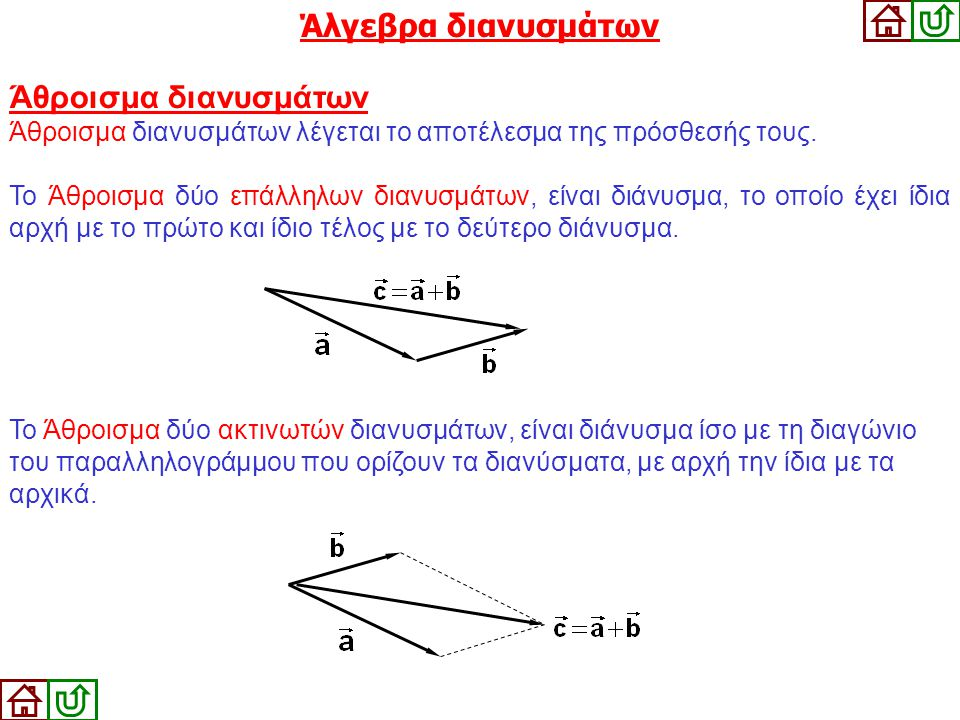 Άθροισμα διανυσμάτων Άθροισμα διανυσμάτων λέγεται το αποτέλεσμα της πρόσθεσής τους. Το Άθροισμα δύο επάλληλων διανυσμάτων, είναι διάνυσμα, το οποίο έχ