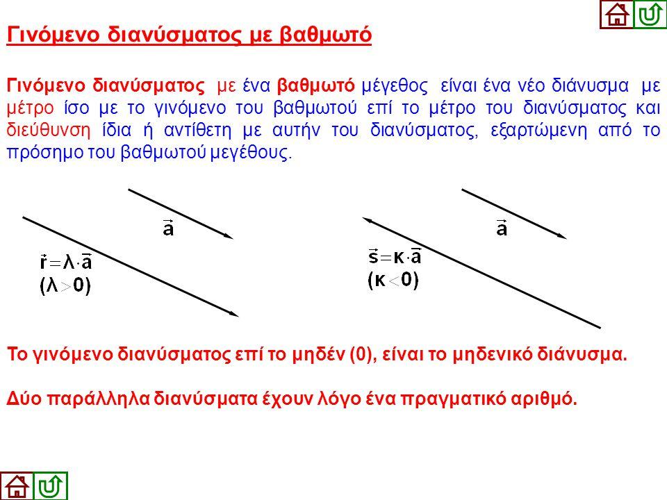 Γινόμενο διανύσματος με βαθμωτό Γινόμενο διανύσματος με ένα βαθμωτό μέγεθος είναι ένα νέο διάνυσμα με μέτρο ίσο με το γινόμενο του βαθμωτού επί το μέτ