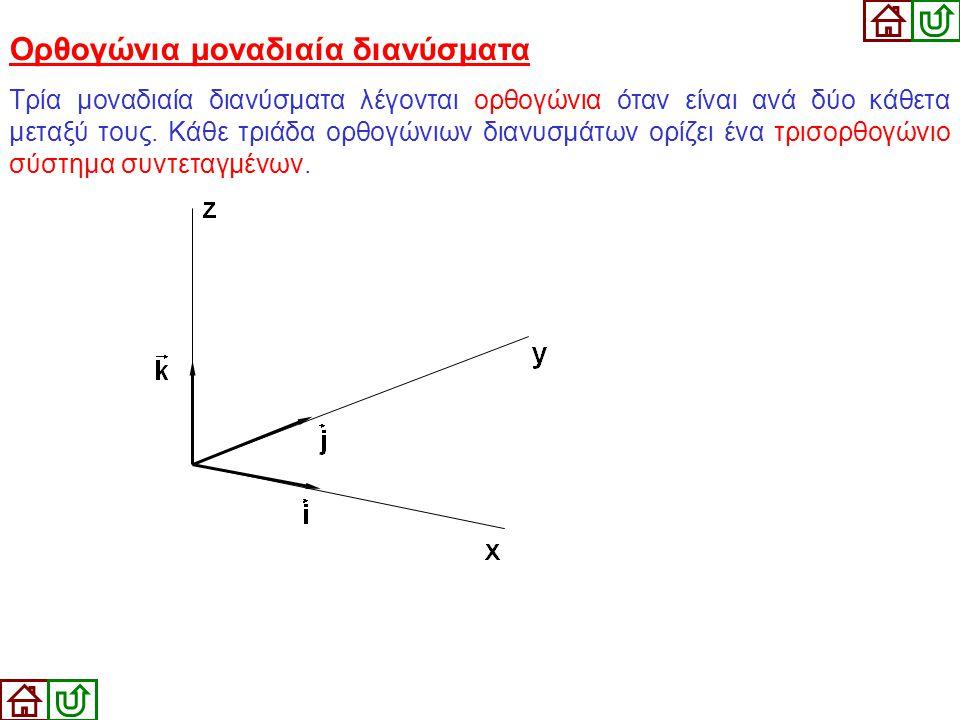 Ορθογώνια μοναδιαία διανύσματα Τρία μοναδιαία διανύσματα λέγονται ορθογώνια όταν είναι ανά δύο κάθετα μεταξύ τους. Κάθε τριάδα ορθογώνιων διανυσμάτων