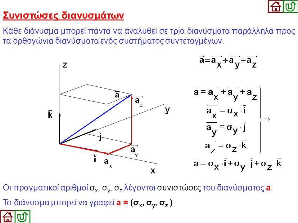Συνιστώσες διανυσμάτων Κάθε διάνυσμα μπορεί πάντα να αναλυθεί σε τρία διανύσματα παράλληλα προς τα ορθογώνια διανύσματα ενός συστήματος συντεταγμένων.