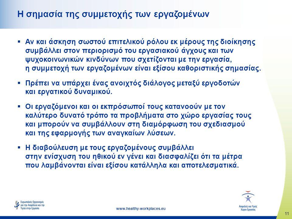 11 www.healthy-workplaces.eu Η σημασία της συμμετοχής των εργαζομένων  Αν και άσκηση σωστού επιτελικού ρόλου εκ μέρους της διοίκησης συμβάλλει στον περιορισμό του εργασιακού άγχους και των ψυχοκοινωνικών κινδύνων που σχετίζονται με την εργασία, η συμμετοχή των εργαζομένων είναι εξίσου καθοριστικής σημασίας.