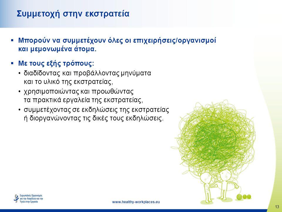 13 www.healthy-workplaces.eu Συμμετοχή στην εκστρατεία  Μπορούν να συμμετέχουν όλες οι επιχειρήσεις/οργανισμοί και μεμονωμένα άτομα.