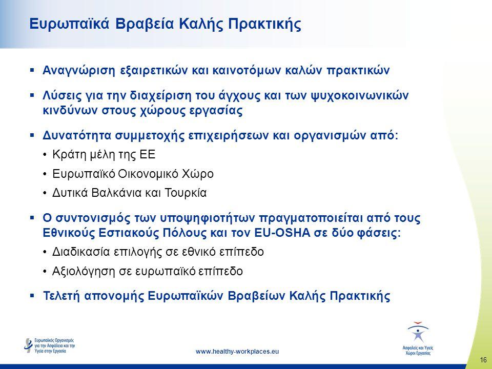 16 www.healthy-workplaces.eu Ευρωπαϊκά Βραβεία Καλής Πρακτικής  Αναγνώριση εξαιρετικών και καινοτόμων καλών πρακτικών  Λύσεις για την διαχείριση του άγχους και των ψυχοκοινωνικών κινδύνων στους χώρους εργασίας  Δυνατότητα συμμετοχής επιχειρήσεων και οργανισμών από: •Κράτη μέλη της ΕΕ •Ευρωπαϊκό Οικονομικό Χώρο •Δυτικά Βαλκάνια και Τουρκία  Ο συντονισμός των υποψηφιοτήτων πραγματοποιείται από τους Εθνικούς Εστιακούς Πόλους και τον EU-OSHA σε δύο φάσεις: •Διαδικασία επιλογής σε εθνικό επίπεδο •Αξιολόγηση σε ευρωπαϊκό επίπεδο  Τελετή απονομής Ευρωπαϊκών Βραβείων Καλής Πρακτικής