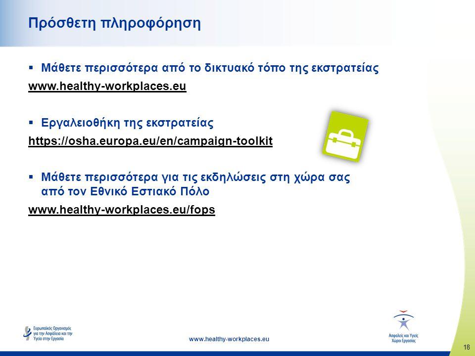 18 www.healthy-workplaces.eu Πρόσθετη πληροφόρηση  Μάθετε περισσότερα από το δικτυακό τόπο της εκστρατείας www.healthy-workplaces.eu  Εργαλειοθήκη της εκστρατείας https://osha.europa.eu/en/campaign-toolkit  Μάθετε περισσότερα για τις εκδηλώσεις στη χώρα σας από τον Εθνικό Εστιακό Πόλο www.healthy-workplaces.eu/fops