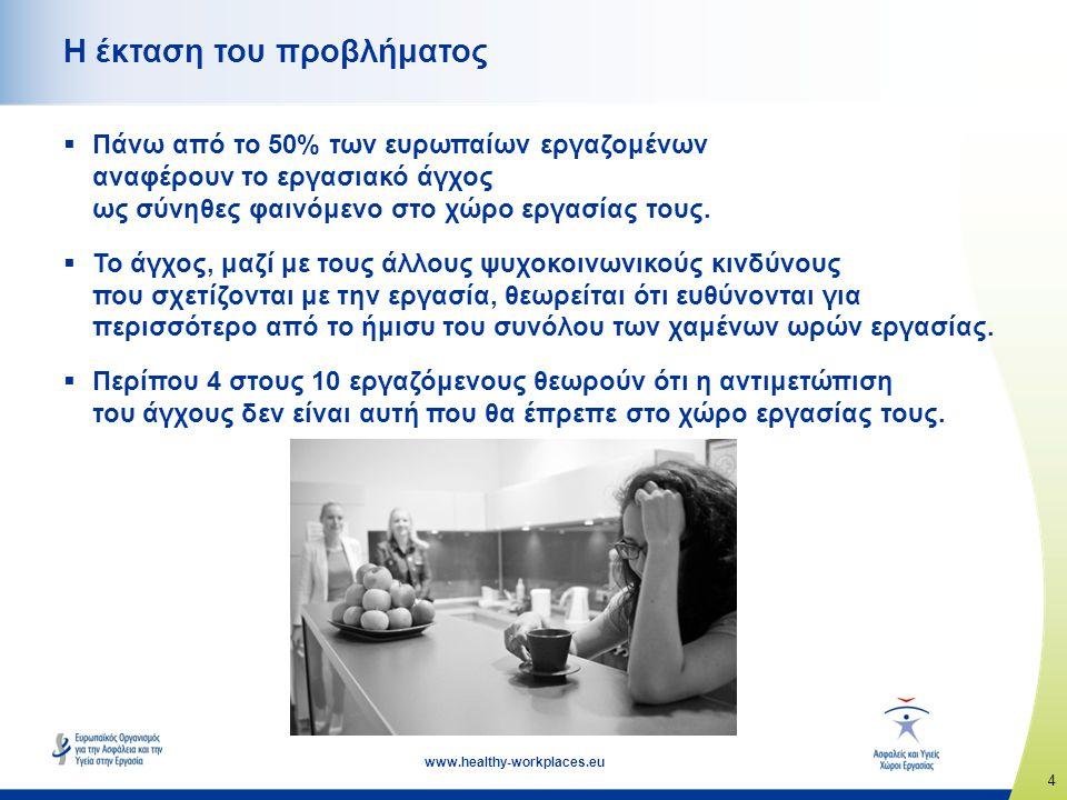 4 www.healthy-workplaces.eu Η έκταση του προβλήματος  Πάνω από το 50% των ευρωπαίων εργαζομένων αναφέρουν το εργασιακό άγχος ως σύνηθες φαινόμενο στο χώρο εργασίας τους.