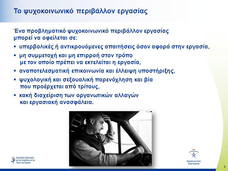 6 www.healthy-workplaces.eu Το ψυχοκοινωνικό περιβάλλον εργασίας Ένα προβληματικό ψυχοκοινωνικό περιβάλλον εργασίας μπορεί να οφείλεται σε:  υπερβολικές ή αντικρουόμενες απαιτήσεις όσον αφορά στην εργασία,  μη συμμετοχή και μη επιρροή στον τρόπο με τον οποίο πρέπει να εκτελείται η εργασία,  αναποτελεσματική επικοινωνία και έλλειψη υποστήριξης,  ψυχολογική και σεξουαλική παρενόχληση και βία που προέρχεται από τρίτους,  κακή διαχείριση των οργανωτικών αλλαγών και εργασιακή ανασφάλεια.