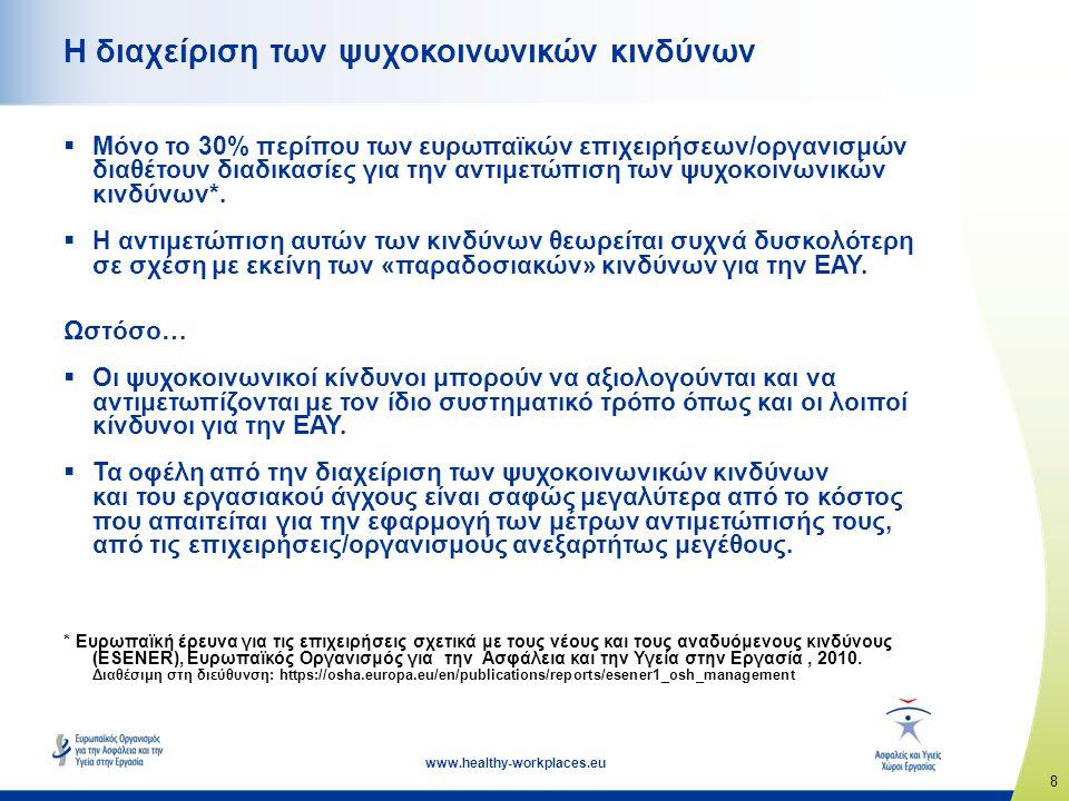 9 www.healthy-workplaces.eu Τα οφέλη από την διαχείριση των ψυχοκοινωνικών κινδύνων που σχετίζονται με την εργασία  Περισσότερη ευεξία των εργαζομένων και ικανοποίηση από την εργασία τους  Ένα υγιές, ενθουσιώδες και παραγωγικό εργατικό δυναμικό  Βελτιωμένη συνολική απόδοση και παραγωγικότητα  Περιορισμός των ποσοστών απουσίας από την εργασία και των ποσοστών ανανέωσης του προσωπικού  Περιορισμός του κόστους και του φόρτου που βαραίνει την κοινωνία εν γένει  Συμμόρφωση με τη νομοθεσία