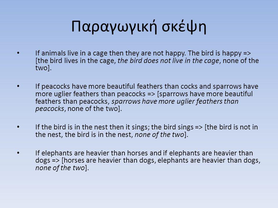 Παραγωγική σκέψη • If animals live in a cage then they are not happy. The bird is happy => [the bird lives in the cage, the bird does not live in the