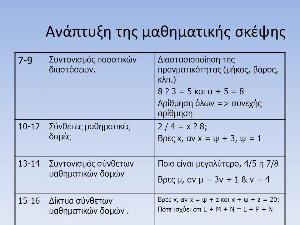 Ανάπτυξη της μαθηματικής σκέψης 7-9 Συντονισμός ποσοτικών διαστάσεων. Διαστασιοποίηση της πραγματικότητας (μήκος, βάρος, κλπ.) 8 ? 3 = 5 και α + 5 = 8