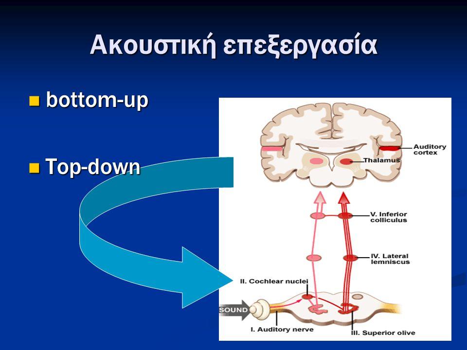 Ακουστική επεξεργασία  bottom-up  Top-down