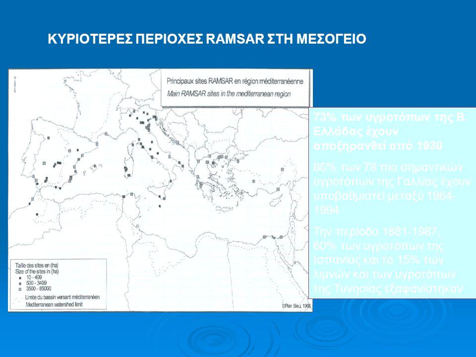 ΚΥΡΙΟΤΕΡΕΣ ΠΕΡΙΟΧΕΣ RAMSAR ΣΤΗ ΜΕΣΟΓΕΙΟ 73% των υγροτόπων της Β. Ελλάδας έχουν αποξηρανθεί από 1930 86% των 78 πιο σημαντικών υγροτόπων της Γαλλίας έχ