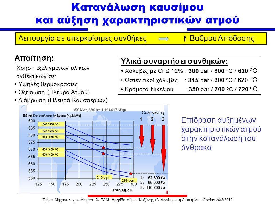 Κατανάλωση καυσίμου και αύξηση χαρακτηριστικών ατμού Λειτουργία σε υπερκρίσιμες συνθήκες Βαθμού Απόδοσης Απαίτηση: Χρήση εξελιγμένων υλικών ανθεκτικών