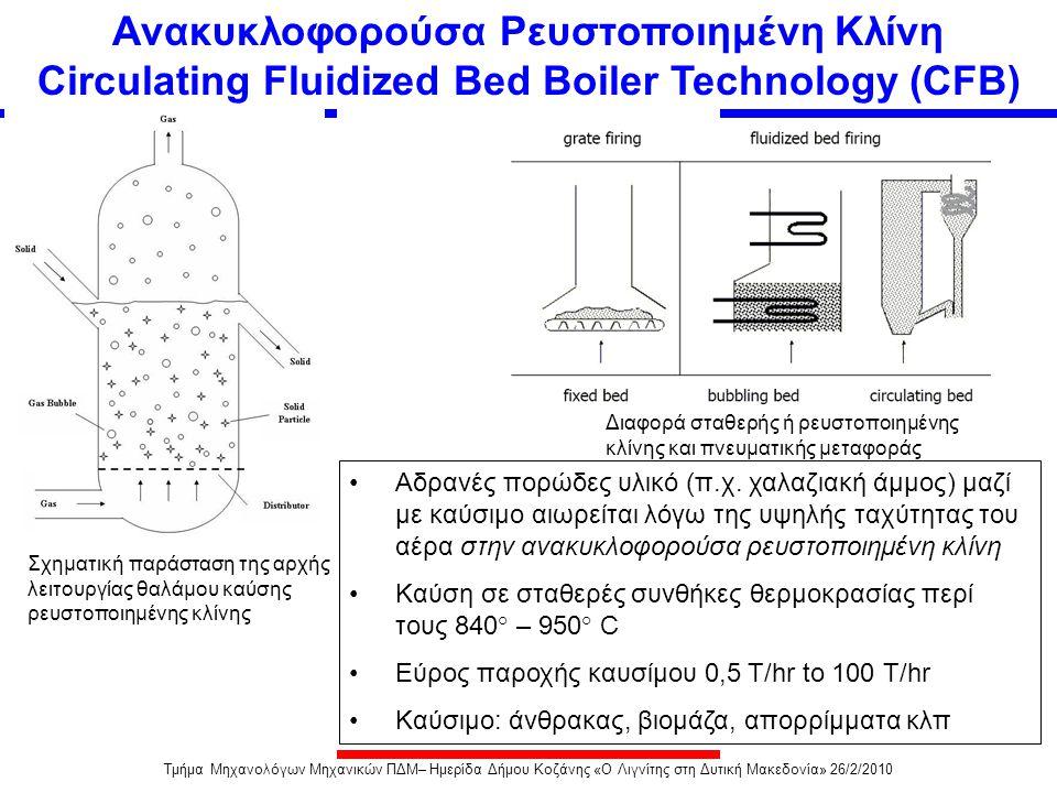 Ανακυκλοφορούσα Ρευστοποιημένη Κλίνη Circulating Fluidized Bed Boiler Technology (CFB) •Αδρανές πορώδες υλικό (π.χ. χαλαζιακή άμμος) μαζί με καύσιμο α