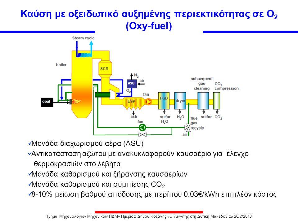  Μονάδα διαχωρισμού αέρα (ASU)  Αντικατάσταση αζώτου με ανακυκλοφορούν καυσαέριο για έλεγχο θερμοκρασιών στο λέβητα  Μονάδα καθαρισμού και ξήρανσης