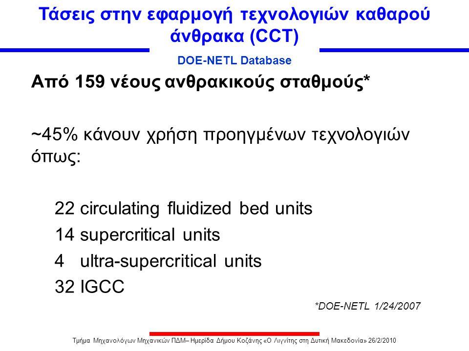 Τάσεις στην εφαρμογή τεχνολογιών καθαρού άνθρακα (CCT) DOE-NETL Database Από 159 νέους ανθρακικούς σταθμούς* ~45% κάνουν χρήση προηγμένων τεχνολογιών