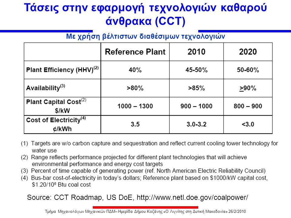 Τάσεις στην εφαρμογή τεχνολογιών καθαρού άνθρακα (CCT) Με χρήση βέλτιστων διαθέσιμων τεχνολογιών Source: CCT Roadmap, US DoE, http://www.netl.doe.gov/