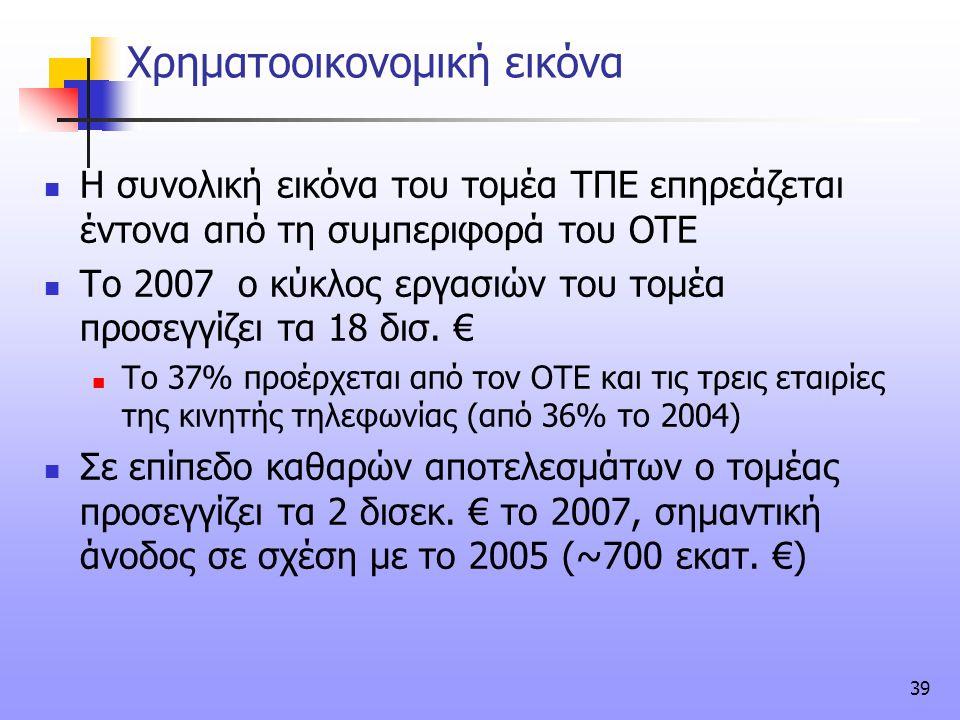 39 Χρηματοοικονομική εικόνα  Η συνολική εικόνα του τομέα ΤΠΕ επηρεάζεται έντονα από τη συμπεριφορά του ΟΤΕ  To 2007 ο κύκλος εργασιών του τομέα προσ