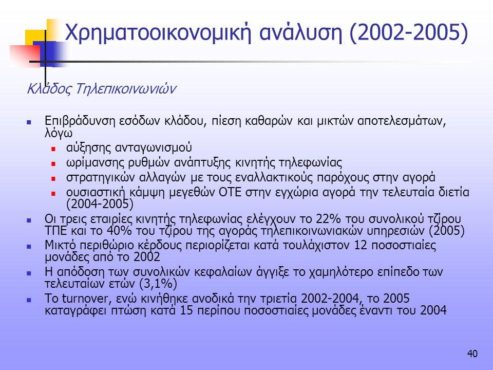40 Χρηματοοικονομική ανάλυση (2002-2005) Κλάδος Τηλεπικοινωνιών  Επιβράδυνση εσόδων κλάδου, πίεση καθαρών και μικτών αποτελεσμάτων, λόγω  αύξησης αν