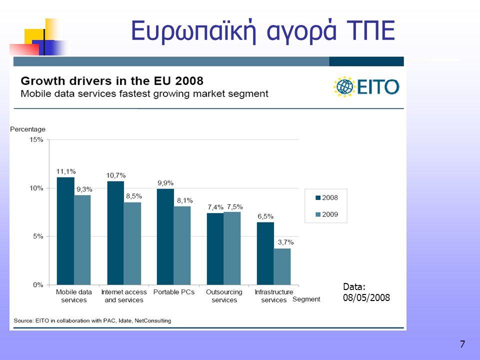 7 Ευρωπαϊκή αγορά ΤΠΕ Data: 08/05/2008