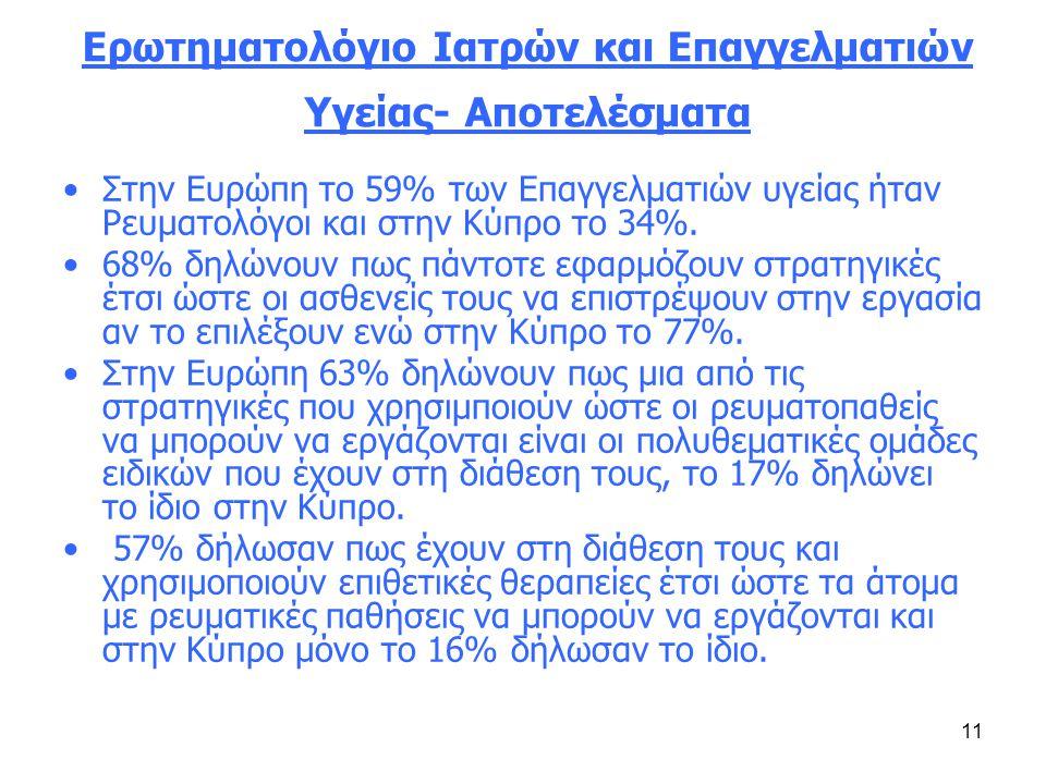 11 Ερωτηματολόγιο Ιατρών και Επαγγελματιών Υγείας- Αποτελέσματα •Στην Ευρώπη το 59% των Επαγγελματιών υγείας ήταν Ρευματολόγοι και στην Κύπρο το 34%.