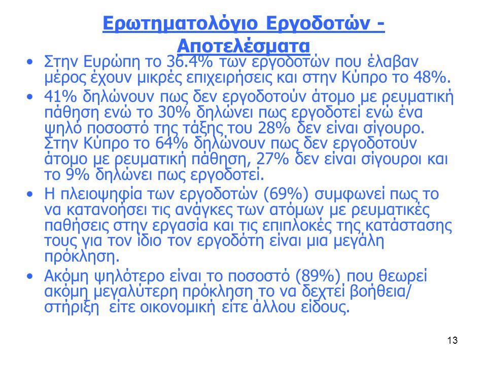 13 Ερωτηματολόγιο Εργοδοτών - Αποτελέσματα •Στην Ευρώπη το 36.4% των εργοδοτών που έλαβαν μέρος έχουν μικρές επιχειρήσεις και στην Κύπρο το 48%.