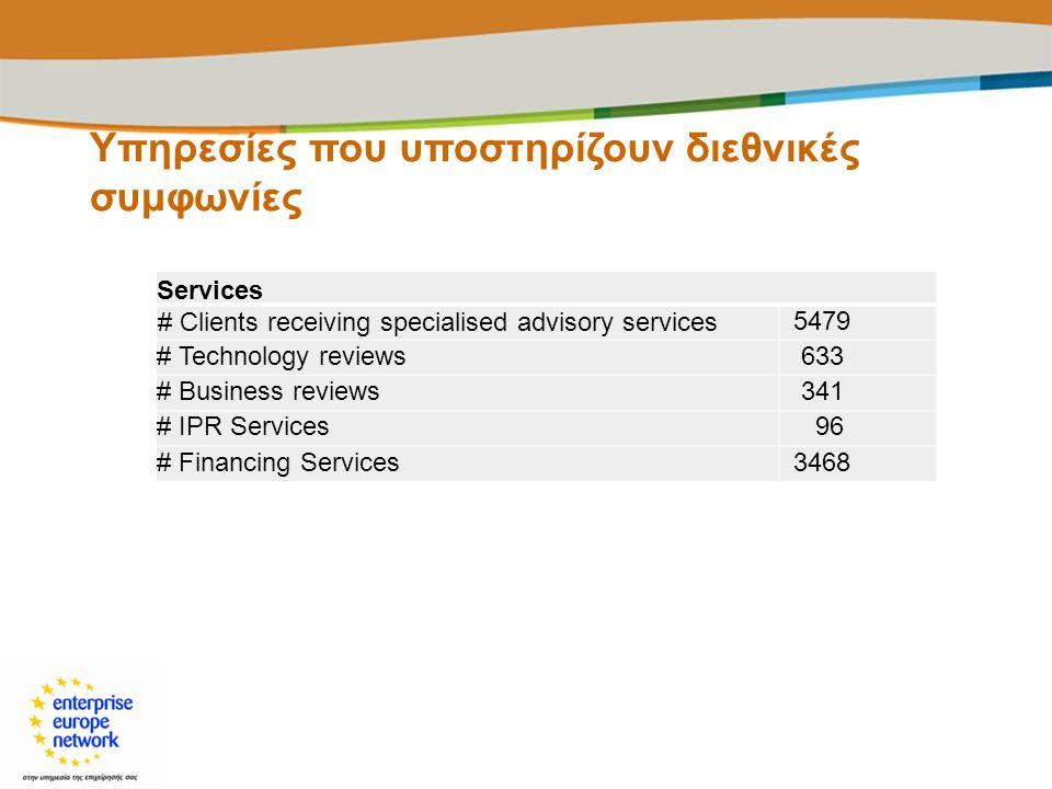 Υπηρεσίες που υποστηρίζουν διεθνικές συμφωνίες Services # Clients receiving specialised advisory services 5479 # Technology reviews 633 # Business rev
