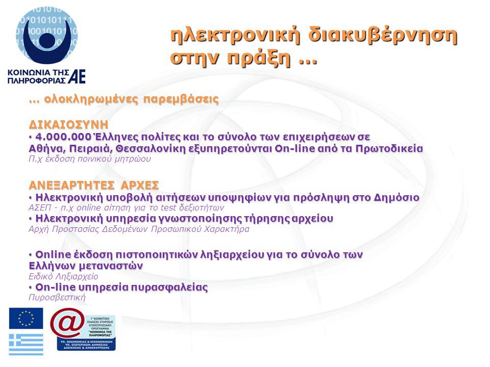 … ολοκληρωμένες παρεμβάσεις ΔΙΚΑΙΟΣΥΝΗ • 4.000.000 Έλληνες πολίτες και το σύνολο των επιχειρήσεων σε Αθήνα, Πειραιά, Θεσσαλονίκη εξυπηρετούνται On-line από τα Πρωτοδικεία Π.χ έκδοση ποινικού μητρώου ΑΝΕΞΑΡΤΗΤΕΣ ΑΡΧΕΣ • Ηλεκτρονική υποβολή αιτήσεων υποψηφίων για πρόσληψη στο Δημόσιο ΑΣΕΠ - π.χ online αίτηση για το test δεξιοτήτων • Ηλεκτρονική υπηρεσία γνωστοποίησης τήρησης αρχείου Αρχή Προστασίας Δεδομένων Προσωπικού Χαρακτήρα • Online έκδοση πιστοποιητικών ληξιαρχείου για το σύνολο των Ελλήνων μεταναστών Ειδικό Ληξιαρχείο • On-line υπηρεσία πυρασφαλείας Πυροσβεστική ηλεκτρονική διακυβέρνηση στην πράξη …