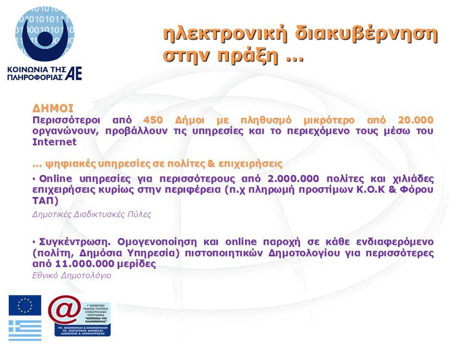 ηλεκτρονική διακυβέρνηση στην πράξη … ΔΗΜΟΙ Περισσότεροι από 450 Δήμοι με πληθυσμό μικρότερο από 20.000 οργανώνουν, προβάλλουν τις υπηρεσίες και το περιεχόμενο τους μέσω του Internet … ψηφιακές υπηρεσίες σε πολίτες & επιχειρήσεις • Online υπηρεσίες για περισσότερους από 2.000.000 πολίτες και χιλιάδες επιχειρήσεις κυρίως στην περιφέρεια (π.χ πληρωμή προστίμων Κ.Ο.Κ & Φόρου ΤΑΠ) Δημοτικές Διαδικτυακές Πύλες • Συγκέντρωση.