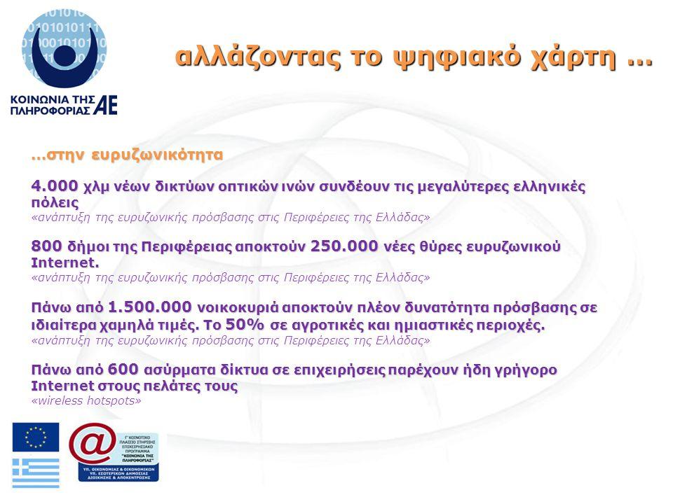 αλλάζοντας το ψηφιακό χάρτη … …στην ευρυζωνικότητα 4.000 χλμ νέων δικτύων οπτικών ινών συνδέουν τις μεγαλύτερες ελληνικές πόλεις «ανάπτυξη της ευρυζωνικής πρόσβασης στις Περιφέρειες της Ελλάδας» 800 δήμοι της Περιφέρειας αποκτούν 250.000 νέες θύρες ευρυζωνικού Internet.