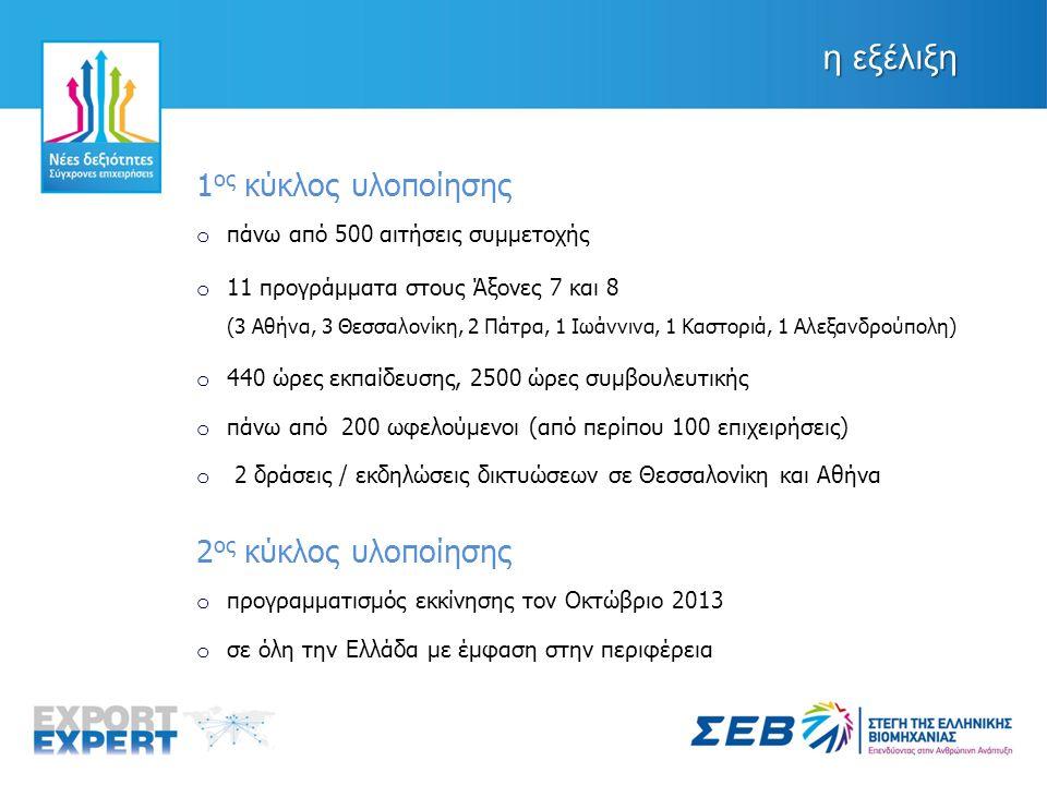 η εξέλιξη 1 ος κύκλος υλοποίησης o πάνω από 500 αιτήσεις συμμετοχής o 11 προγράμματα στους Άξονες 7 και 8 (3 Αθήνα, 3 Θεσσαλονίκη, 2 Πάτρα, 1 Ιωάννινα