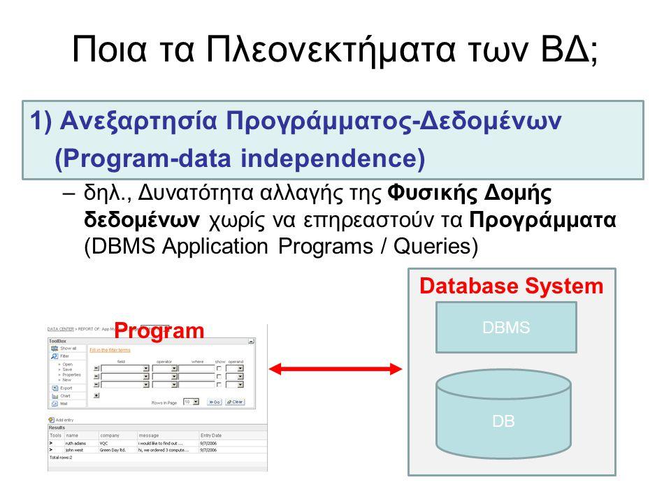 Ποια τα Πλεονεκτήματα των ΒΔ; 1) Ανεξαρτησία Προγράμματος-Δεδομένων (Program-data independence) –δηλ., Δυνατότητα αλλαγής της Φυσικής Δομής δεδομένων