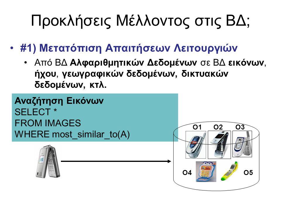Αναζήτηση Εικόνων SELECT * FROM IMAGES WHERE most_similar_to(A) Προκλήσεις Μέλλοντος στις ΒΔ; •#1) Μετατόπιση Απαιτήσεων Λειτουργιών •Από ΒΔ Αλφαριθμη