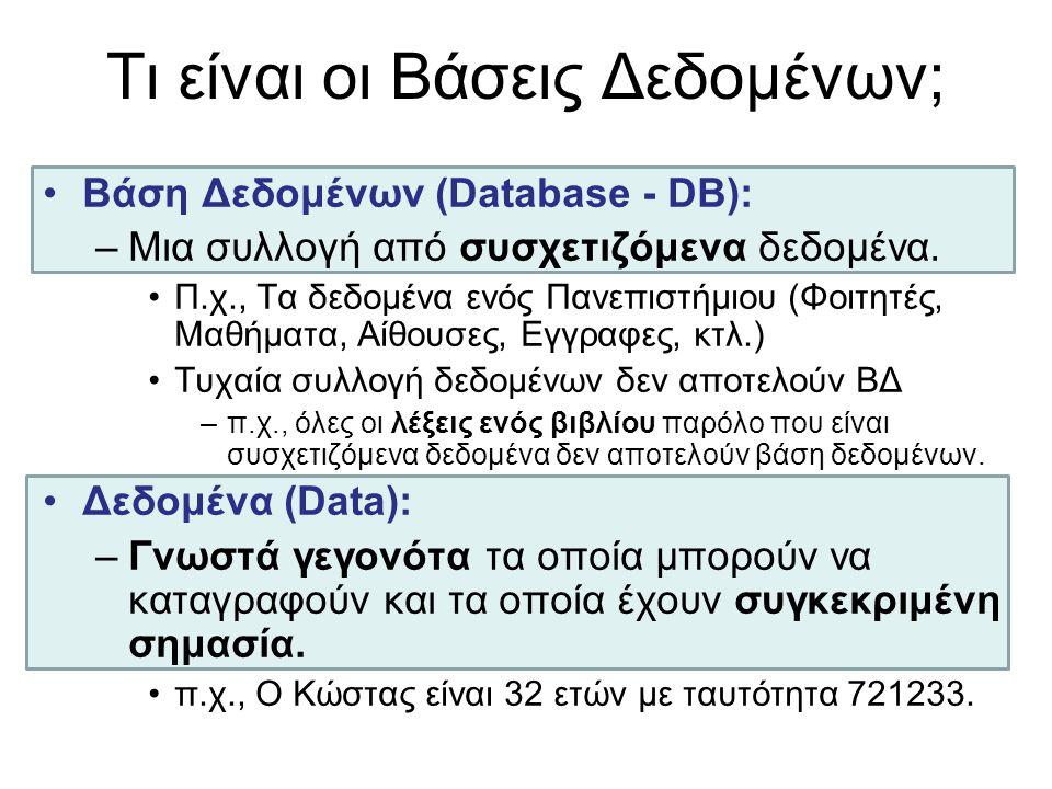 Τι είναι οι Βάσεις Δεδομένων; •Βάση Δεδομένων (Database - DB): –Μια συλλογή από συσχετιζόμενα δεδομένα. •Π.χ., Τα δεδομένα ενός Πανεπιστήμιου (Φοιτητέ