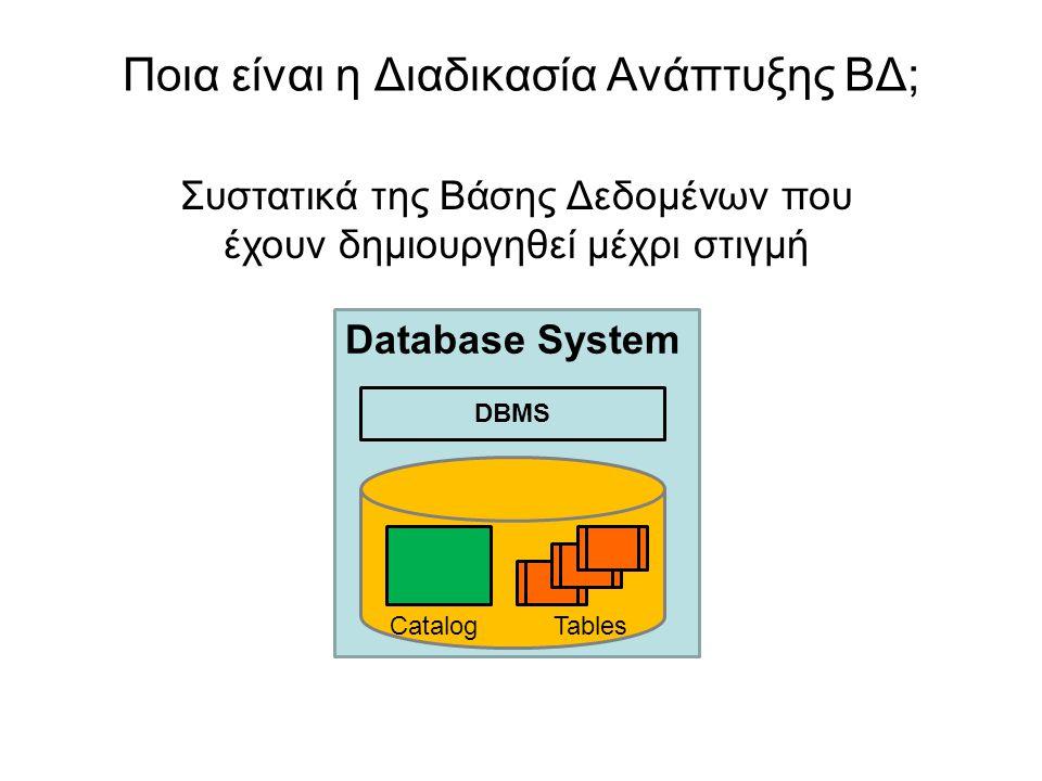 Ποια είναι η Διαδικασία Ανάπτυξης ΒΔ; Database System CatalogTables DBMS Συστατικά της Βάσης Δεδομένων που έχουν δημιουργηθεί μέχρι στιγμή