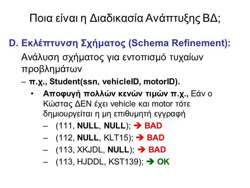 Ποια είναι η Διαδικασία Ανάπτυξης ΒΔ; D. Εκλέπτυνση Σχήματος (Schema Refinement): Ανάλυση σχήματος για εντοπισμό τυχαίων προβλημάτων –π.χ., Student(ss
