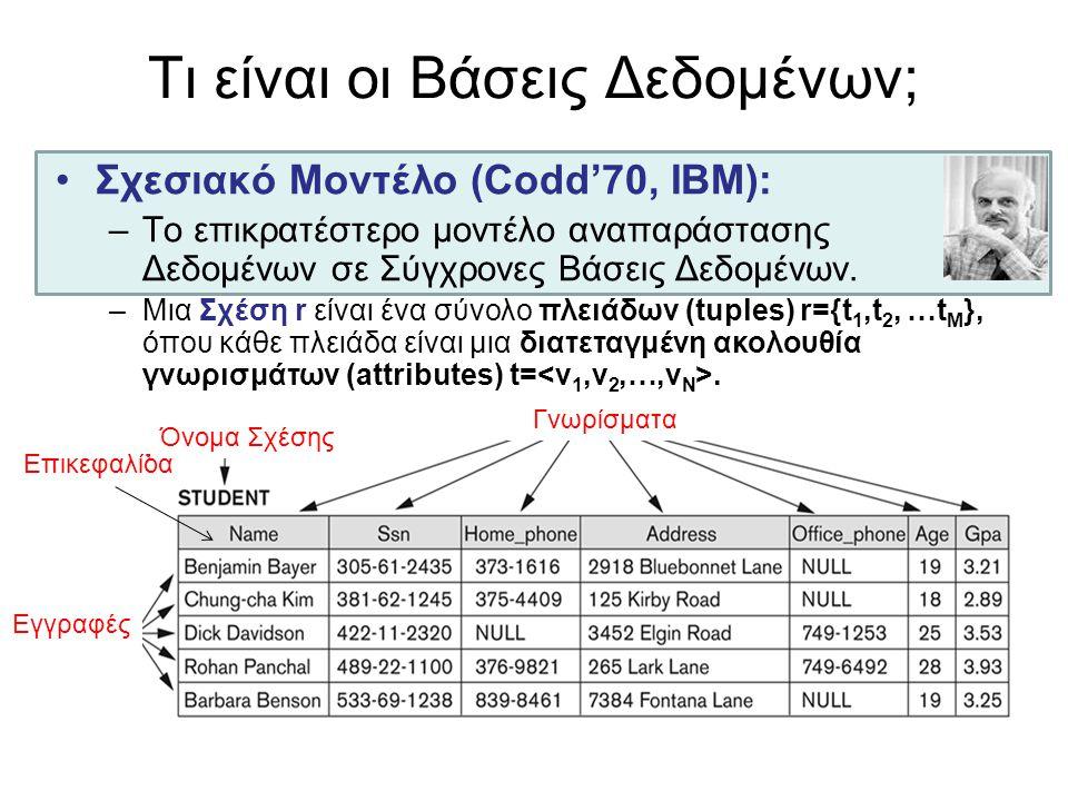 Τι είναι οι Βάσεις Δεδομένων; Γνωρίσματα Εγγραφές Επικεφαλίδα •Σχεσιακό Μοντέλο (Codd'70, ΙΒΜ): –To επικρατέστερο μοντέλο αναπαράστασης Δεδομένων σε Σ