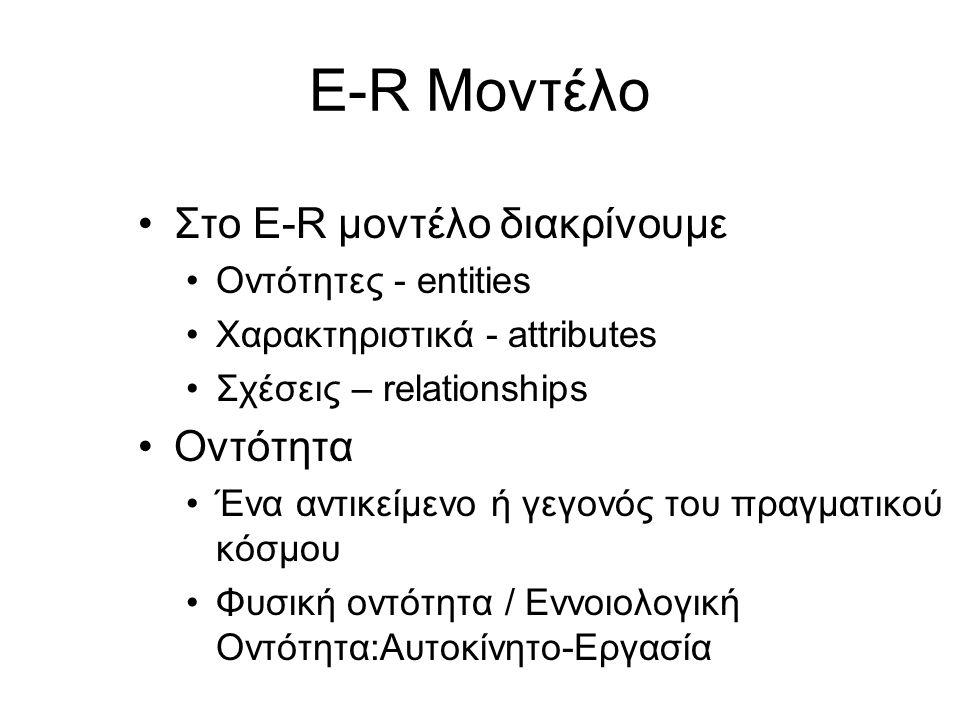 E-R Μοντέλο •Στο E-R μοντέλο διακρίνουμε •Οντότητες - entities •Χαρακτηριστικά - attributes •Σχέσεις – relationships •Οντότητα •Ένα αντικείμενο ή γεγο
