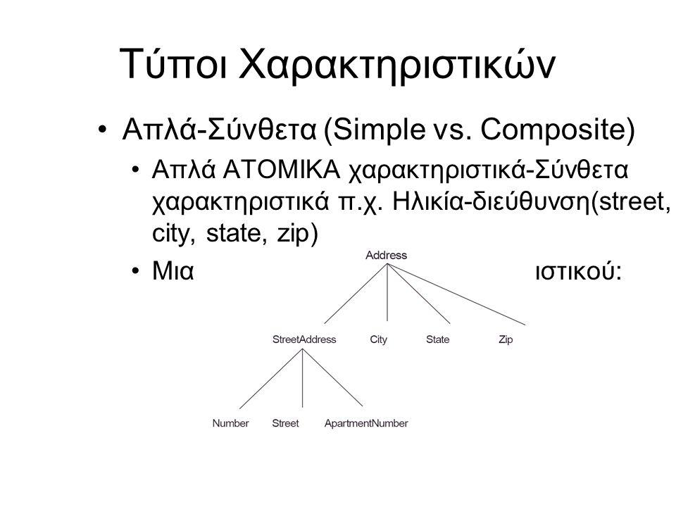 Τύποι Χαρακτηριστικών •Απλά-Σύνθετα (Simple vs. Composite) •Απλά ΑΤΟΜΙΚΑ χαρακτηριστικά-Σύνθετα χαρακτηριστικά π.χ. Ηλικία-διεύθυνση(street, city, sta