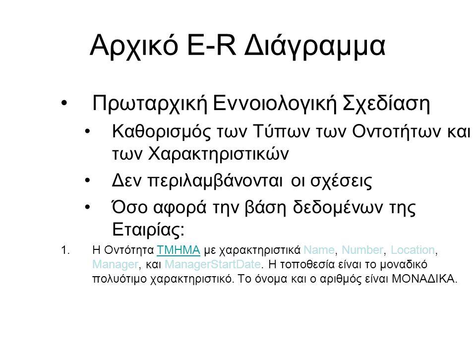 Αρχικό E-R Διάγραμμα •Πρωταρχική Εννοιολογική Σχεδίαση •Καθορισμός των Τύπων των Οντοτήτων και των Χαρακτηριστικών •Δεν περιλαμβάνονται οι σχέσεις •Όσ