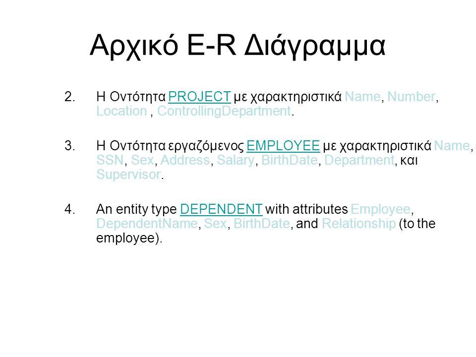 Αρχικό E-R Διάγραμμα 2.Η Οντότητα PROJECT με χαρακτηριστικά Name, Number, Location, ControllingDepartment. 3.Η Οντότητα εργαζόμενος EMPLOYEE με χαρακτ